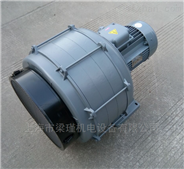 台湾全风HTB100-505 透浦多段式鼓风机