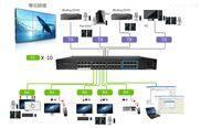分布式IP拼控系统高清视频会议