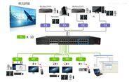 分布式IP拼控系統高清視頻會議