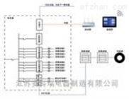 安科瑞Acrel-BUS智能照明控制系统