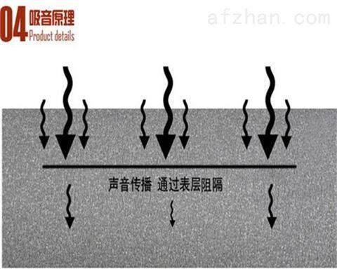 橡塑海绵管产品体积计算