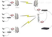 简述无线监控系统中无线加密传输
