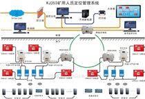 管廊人员定位系统_人员实时定位