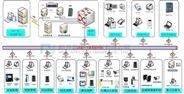 智慧監區系統