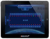 IPAD平板控制会议矩阵切换器厂家