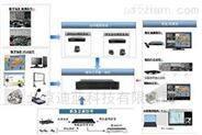 高清便攜式錄播系統行業標桿