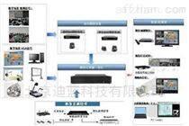 高清便携式录播系统行业标杆