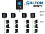 固德力安环保用电在线监测电气火灾监控系统