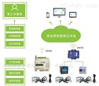 AcrelCloud-6000智慧式安全用电系统