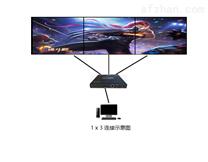 HDMI高清多屏宝横屏扩展仪BIT-V104