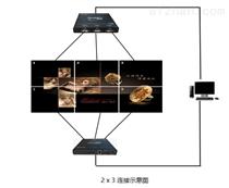 一進四出高清多屏DVI版畫面擴展儀