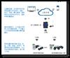 AcrelCloud-3000银川市环保用电在线监控系统