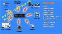 秦皇島分布式云拼接處理器+解碼拼控一體機