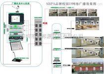 校园IP网络广播系统