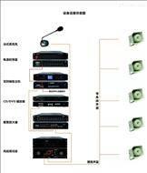 背景音乐广播系统