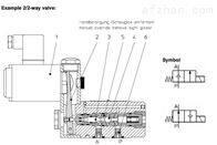 D 500/30德國Hauhinco减压阀D 500/30技术资料