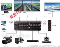 云南8进12出hdmi高清矩阵音视频分离技术