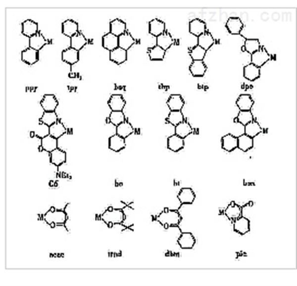 金属配合物(pq)2Ir(N-phMA)发光材料5mg