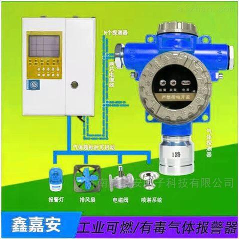 廠家直銷氫氣可燃氣體報警器