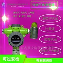 可燃體報警報警器專業生產廠家