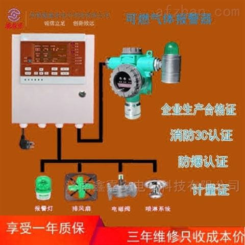 厂家直销可燃气体报警器设备