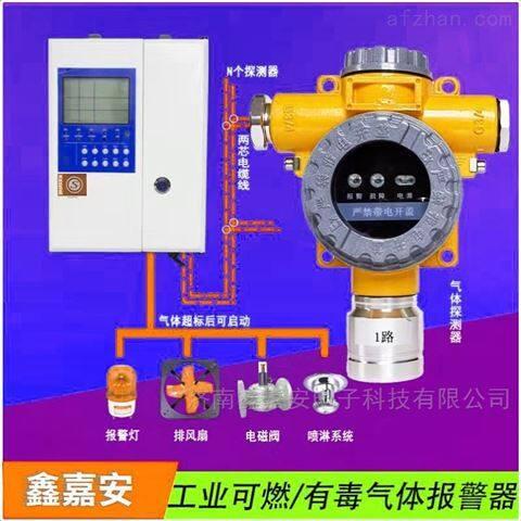 天然液化气油漆房浓度报警器