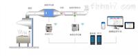 AcrelCloud-3500油烟在线监测系统