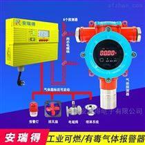 化工廠罐區石油醚氣體濃度含量報警器