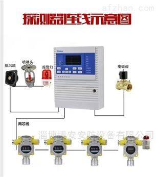 硫酸二甲酯报警器价格