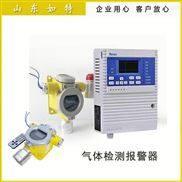 锅炉房煤气泄漏报警器 一氧化碳浓度探测器