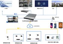 SVMS9000视频中间件