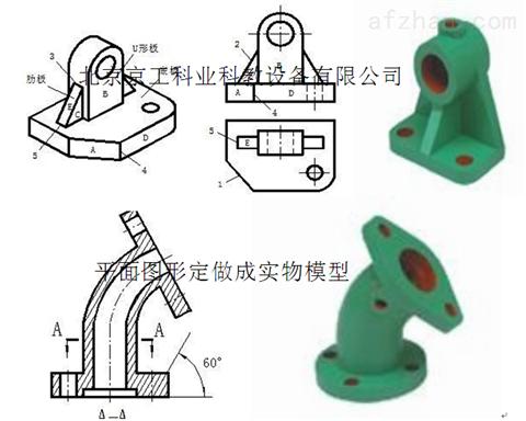 初中文科教学仪器配备
