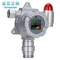 工业智能CL2气体报警器