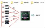 智能分析技�g在城市交通管理中具�w��用