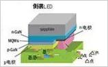 360度解析LED倒装芯片知识