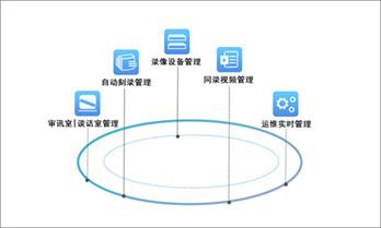 派美雅:浅谈审讯同录光盘刻录平台在司法行业应用