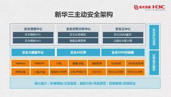 新华三:五大创新实践助推主动安全体系建设