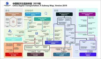 明略科技数字交通地铁图解读