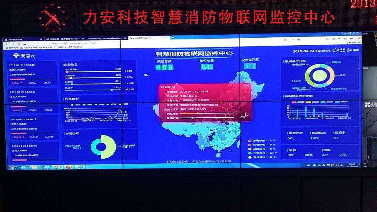 智慧消防物联网监控系统大屏展示