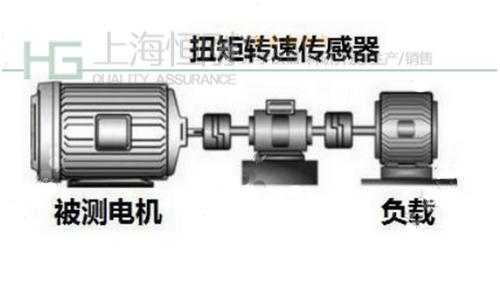 滚动轴承摩擦力矩转速测量仪