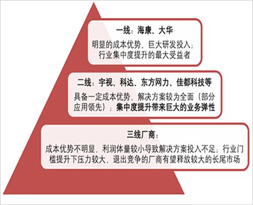 摄像安防监控_7月20日宜丰招聘、求职、租房、售