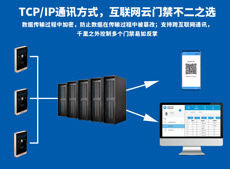 云门禁一体机采用TCP/IP通讯方式