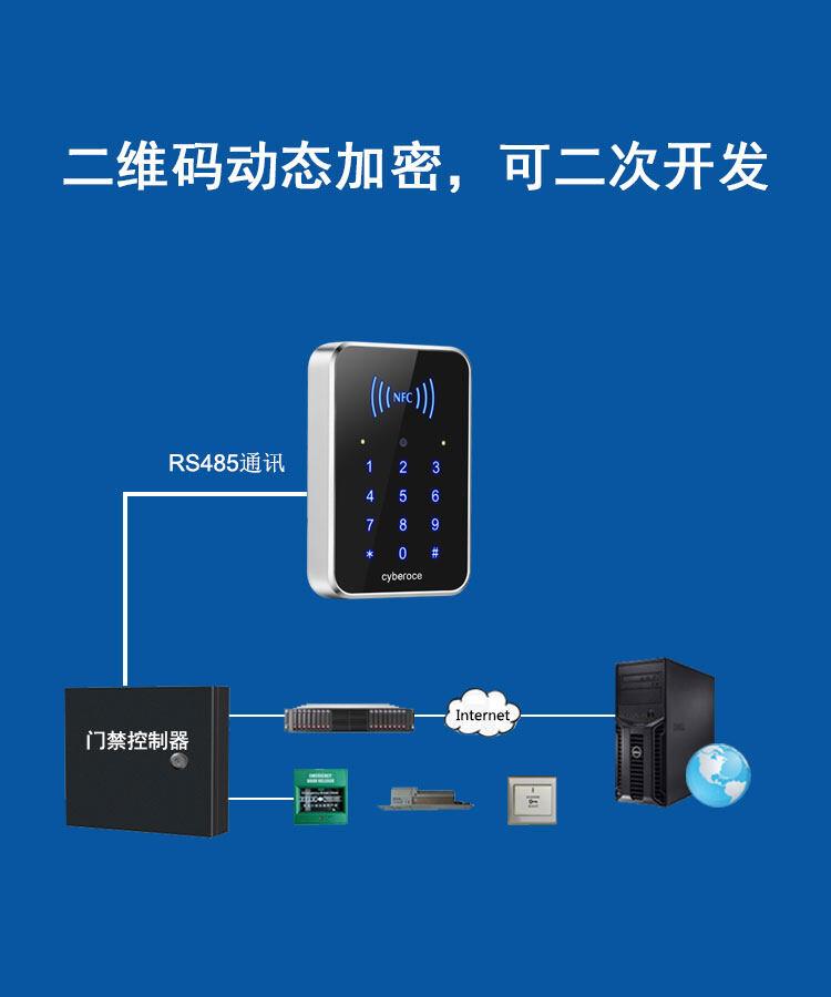 二维码门禁对接RS485通讯协议