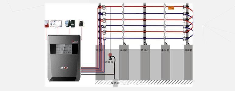 上海客欧安防-脉冲电子围栏安装模型-周界报警探测器产品