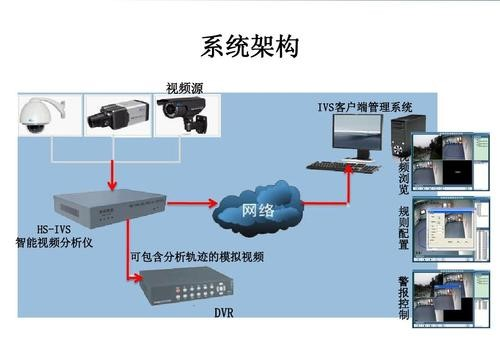 上海客欧安防-周界报警探测器产品-周界探测器生产厂家