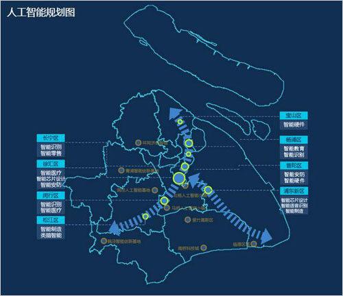 嘉兴文娱_八张图看懂上海人造智能财产发展示状