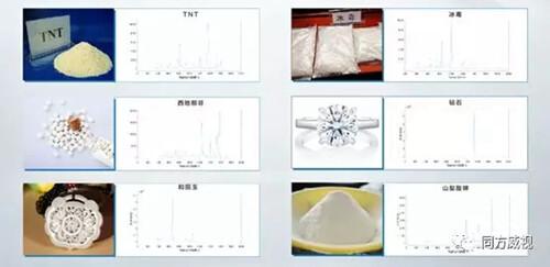 同方威视子公司鉴知技术正式亮相北京分析测试学术报告会