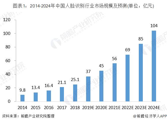 我国人口现状_中国人口红利现状什么时候会结束?